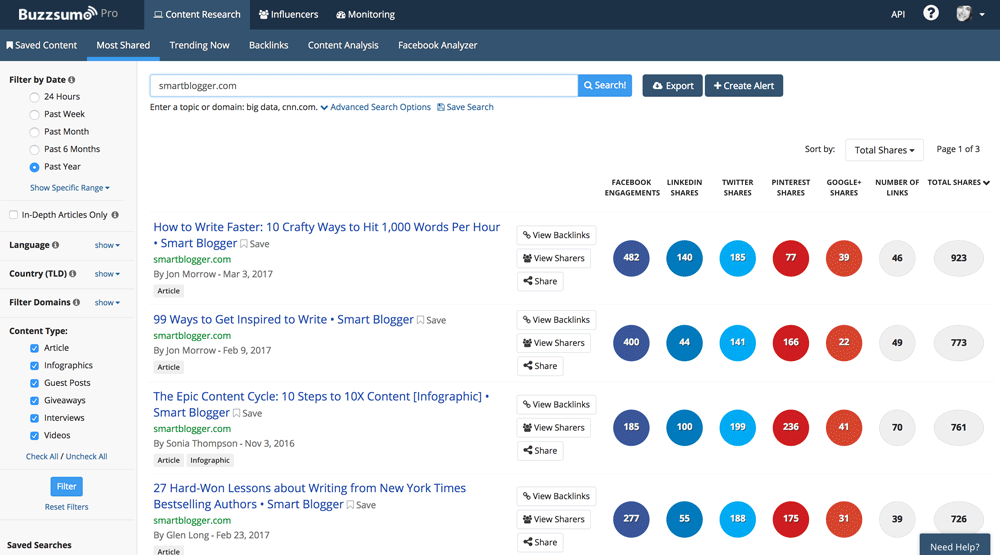 Content research in Buzzsumo