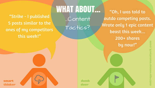 Define your content strategy