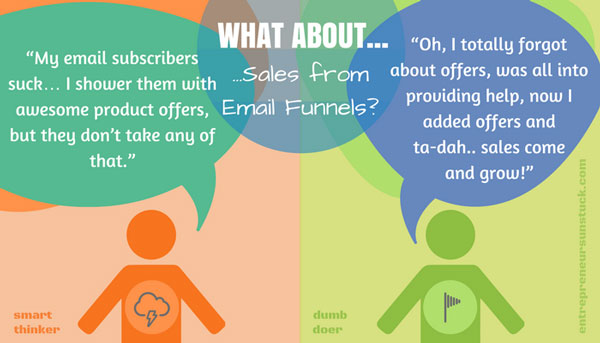 Set up an email sales funnel