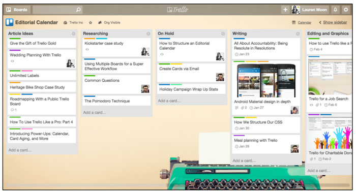 Organize posts with Trello